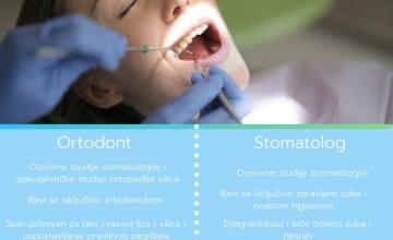 Stomatolog i ortodont - jezičke nedoumice